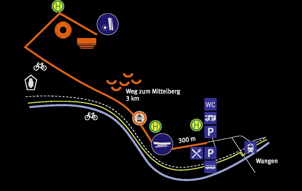Lageplan Kunstweg Arche Nebra